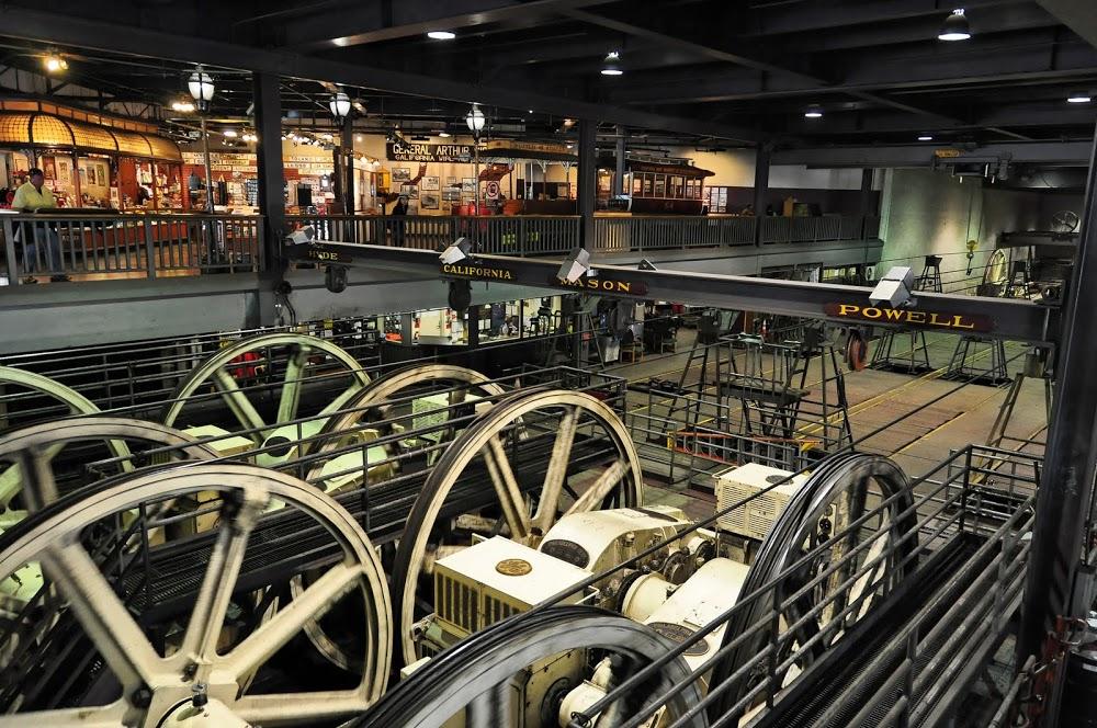 Museu Cable Car